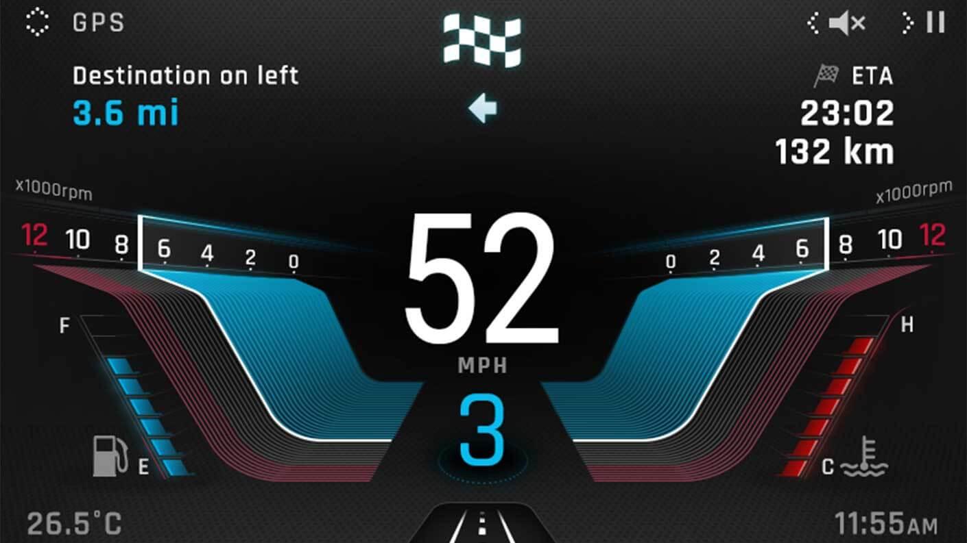 มอเตอร์ไซค์ Triumph tiger 900 มีเทคโนโลยีสมัยใหม่